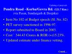 updating of proposals pendra road korba gevra rd 121 7 km via pasan sundargarh deepika