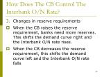 how does the cb control the interbank o n rate19