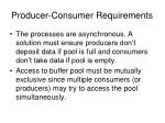 producer consumer requirements