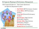 is capacity planning performance management