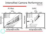 intensified camera performance measured