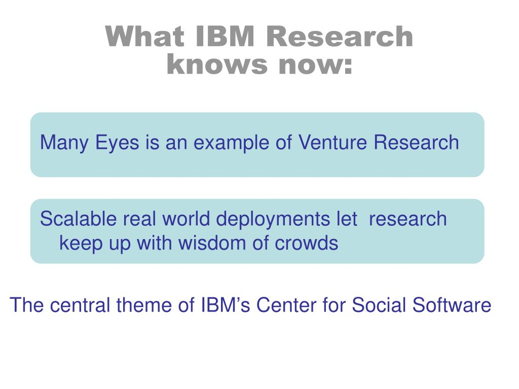 What IBM Research knows now:
