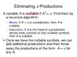 eliminating productions