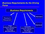 business requirements as the driving force