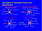 examples of business facts and dimensions