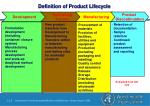 definition of product lifecycle