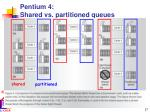 pentium 4 shared vs partitioned queues