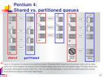 pentium 4 shared vs partitioned queues
