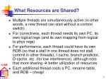 what resources are shared
