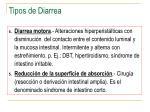 tipos de diarrea20