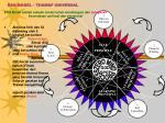 esq model thawaf universal