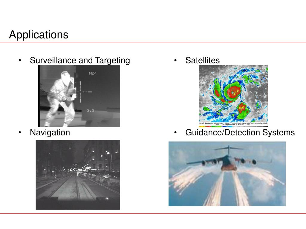 Surveillance and Targeting