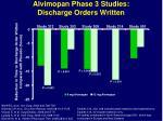 alvimopan phase 3 studies discharge orders written