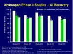 alvimopan phase 3 studies gi recovery