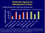 prokinetic agents for management of ileus