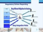 regulatory driven reporting