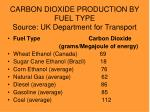 carbon dioxide production by fuel type source uk department for transport
