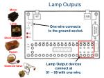 lamp outputs