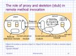 the role of proxy and skeleton stub in remote method invocation