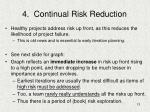 4 continual risk reduction