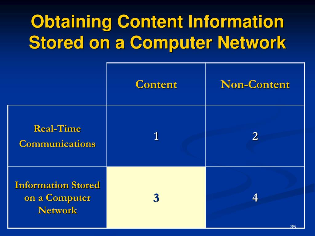 Obtaining Content Information Stored on a Computer Network