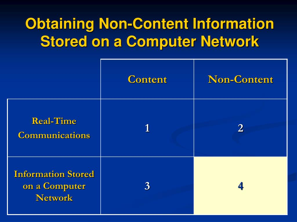 Obtaining Non-Content Information Stored on a Computer Network