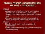 proces promene organizacione kulture dyer model24