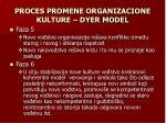 proces promene organizacione kulture dyer model25