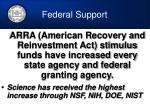 federal support12