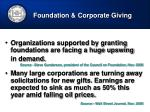 foundation corporate giving