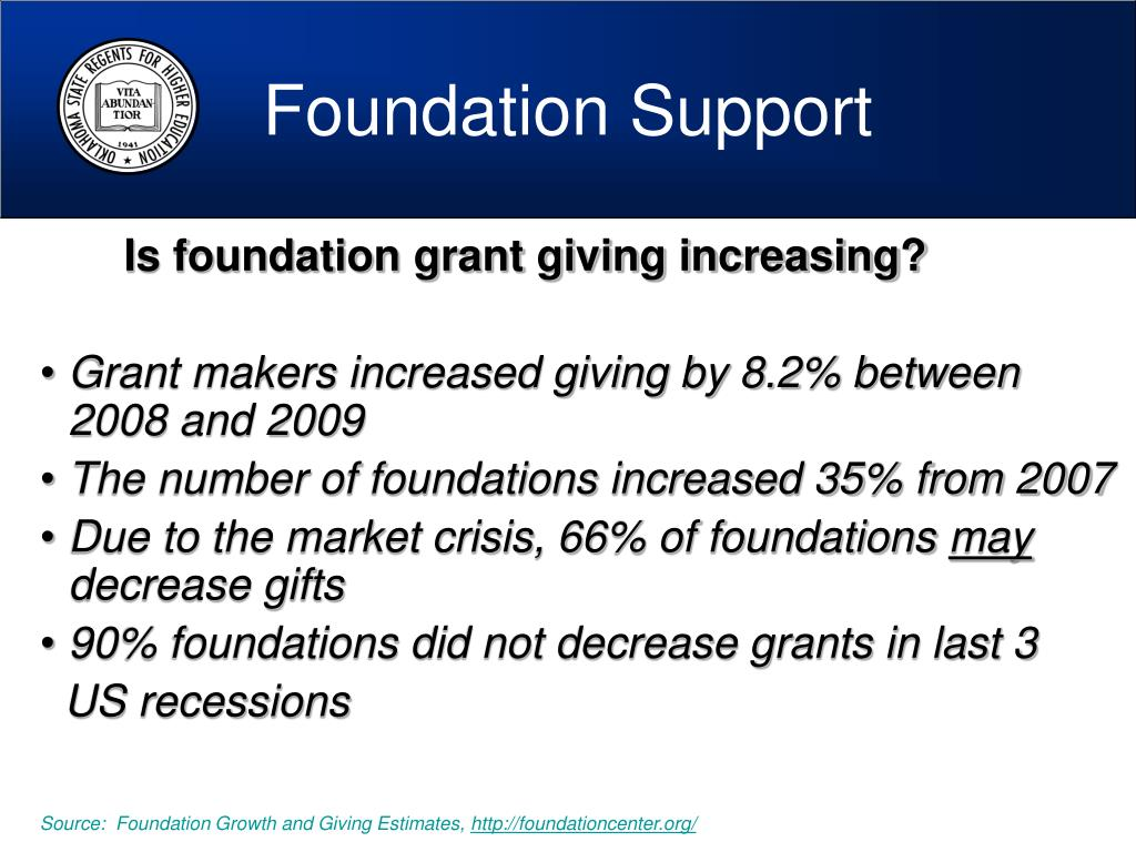 Foundation Support