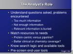 the analyst s role