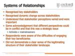 systems of relationships