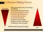 a decision making process