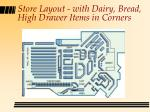 store layout with dairy bread high drawer items in corners