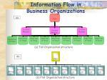 information flow in business organizations