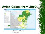 avian cases from 2000