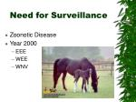 need for surveillance