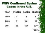 wnv confirmed equine cases in the u s