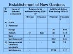 establishment of new gardens