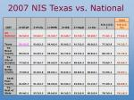 2007 nis texas vs national
