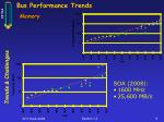 bus performance trends9