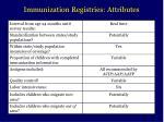 immunization registries attributes