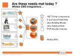 are these needs met today wimba cms integrations