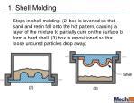1 shell molding10