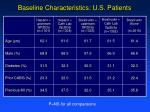 baseline characteristics u s patients