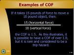 examples of cof28