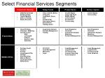 select financial services segments