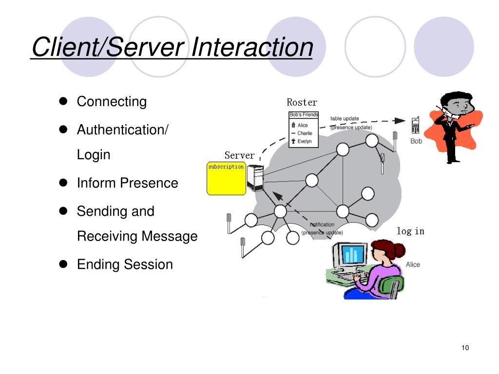 Client/Server Interaction
