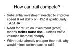 how can rail compete